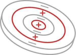Bioflex Concentric Rings