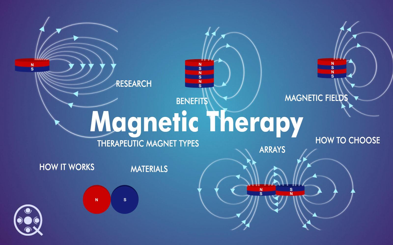Magnetic Therapy - Magnet Therapy Research